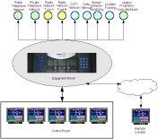 VCS Schematic